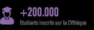Cvthèque 200.000 stagiaires