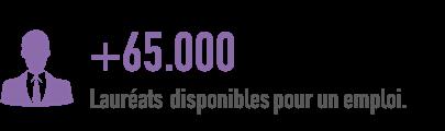 65000 CV jeunes lauréats
