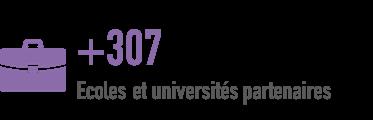 307 Ecoles partenaires - Stagiaires.ma